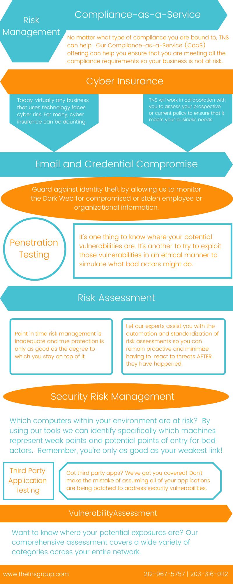 msp-news-infographic-risk-mangement